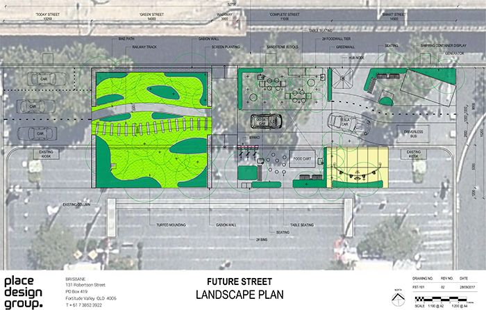 Place Design Group Future Street