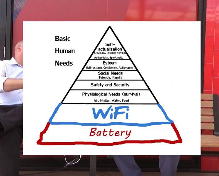 Basic-Human-needs-sc