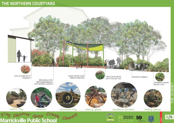 Marrickville's winning design proposal.