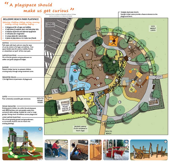 Master Plan for Bellerive Beach All-Abilities Playground, by Clarence City Council