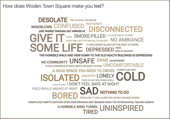Woden Word Cloud, How does the square make you feel?