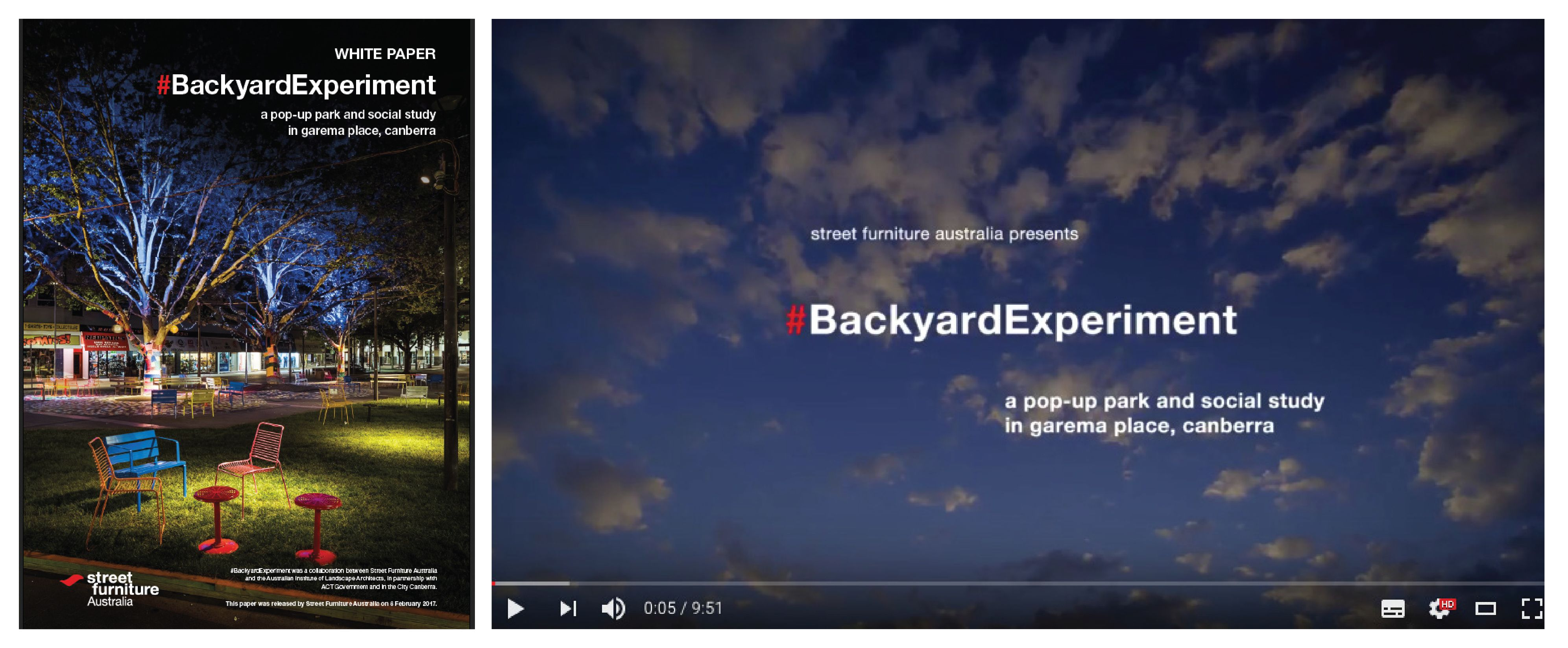 Backyard Experiment White Paper and Video